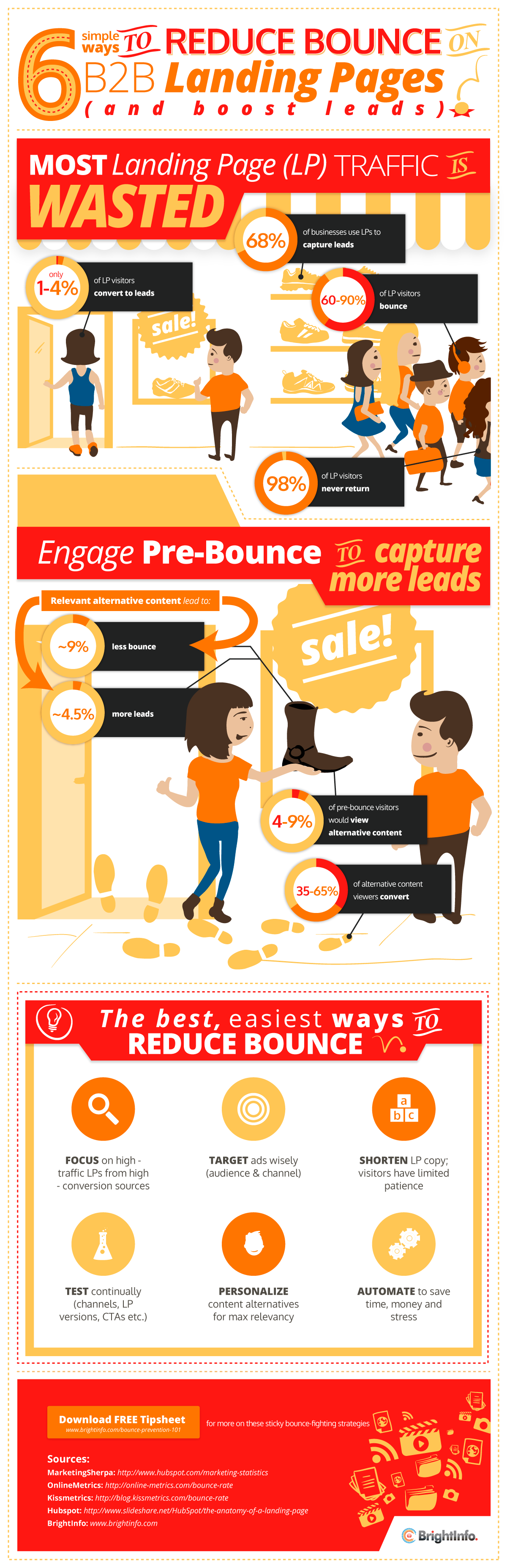 Infographic: 6 Simple Ways to Reduce Bounce on B2B Landing Pages (and boost leads)