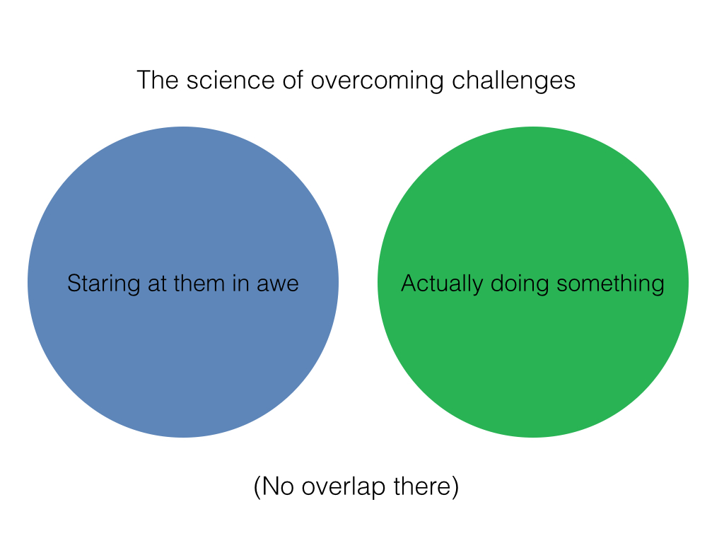 Science of challenges.001